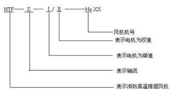 HTF-Z系列軸流消防高溫排煙風機.jpg