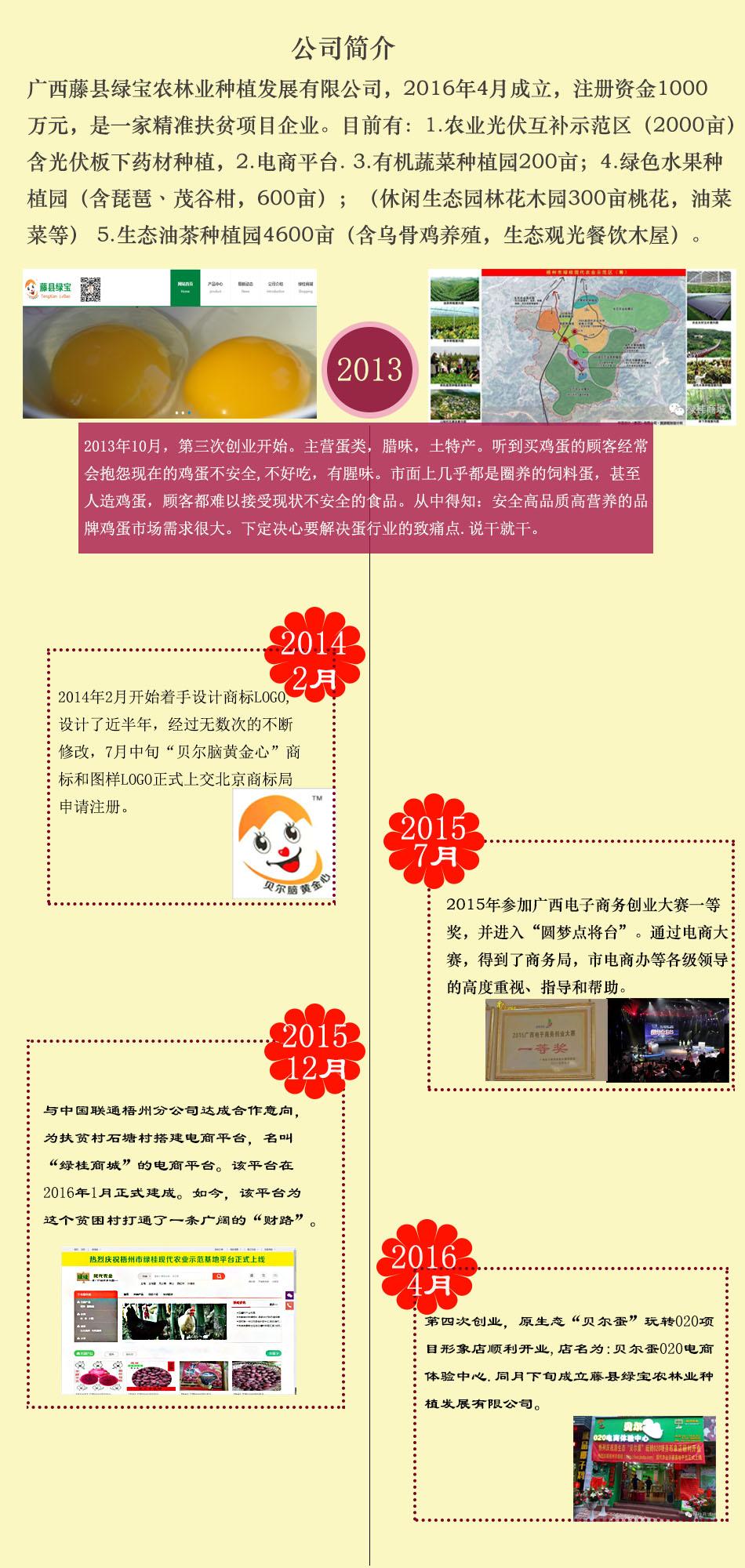 广西藤县绿宝农林业发展有限公司
