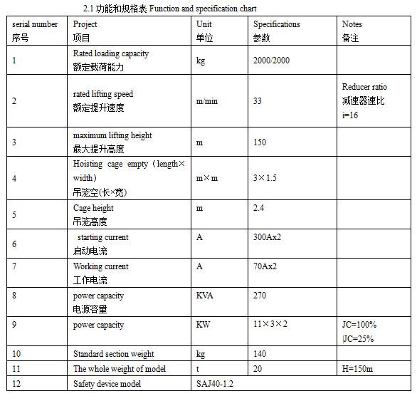 SC200/200施工升降機功能和規格表.jpg