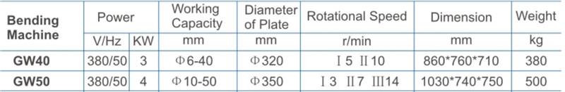 鋼筋彎曲機相關參數.jpg