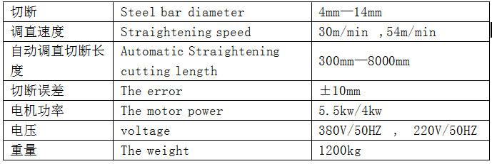1501鋼筋調直切斷機相關參數.jpg