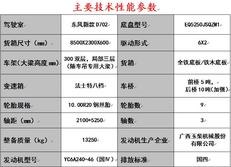 东风小三轴徐工随车吊主要技术性能参数.jpg