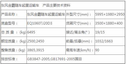 东风蓝牌随车起重运输车主要技术参数.jpg