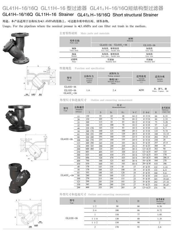 GL41H鑄鐵過濾器介紹