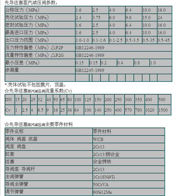 Y43H-16C蒸汽減壓閥2.jpg