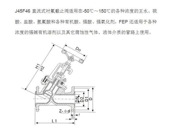 J45F46襯氟直流式Y型截止閥1.jpg