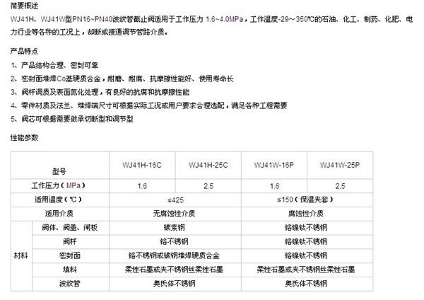 WJ41H-16C波紋管截止閥特點