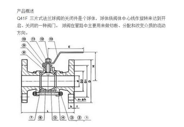 Q41F三片式法蘭球閥產品概述