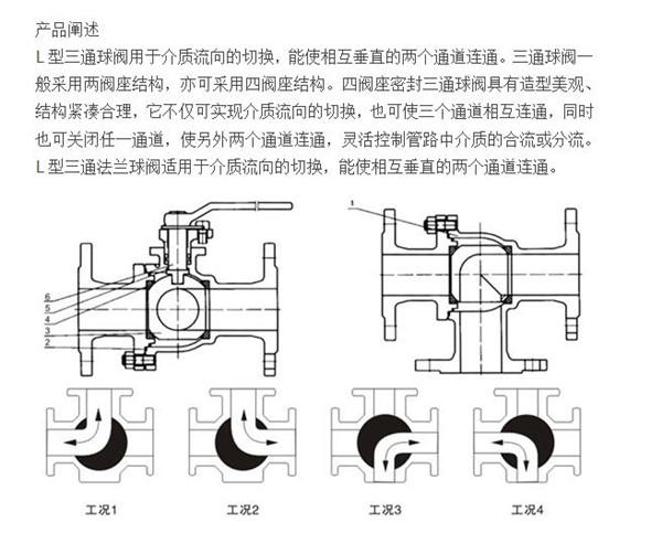 Q44F三通球閥產品概述