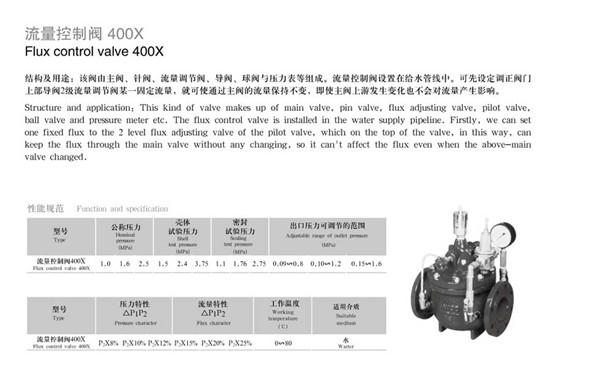 400X流量控制閥1.jpg