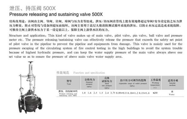 500X泄壓、持壓閥1.jpg