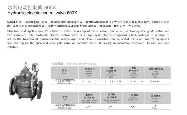 600X水利電動控制閥1.jpg