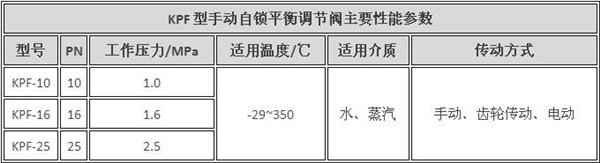 T40H-16C手動調節閥1.jpg