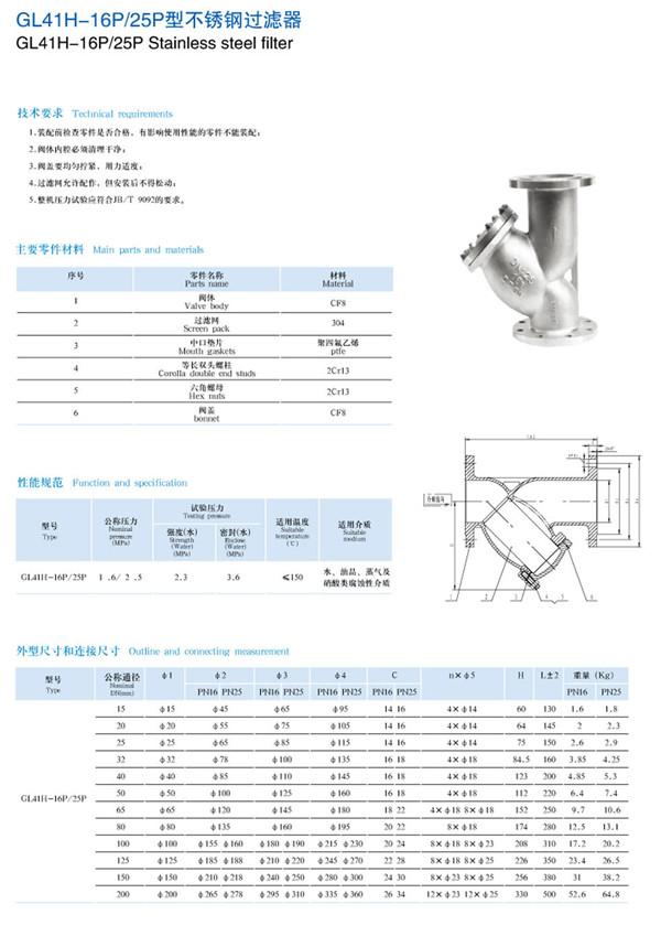 GL41W不銹鋼過濾器1.jpg