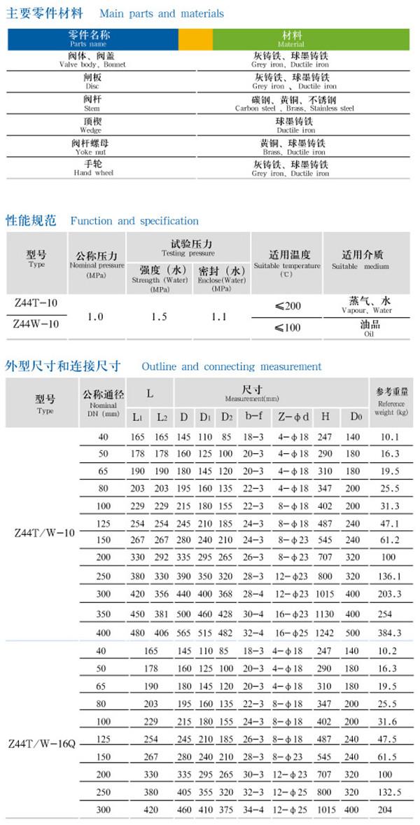 Z44T-10平行式雙閘板閘閥2.jpg