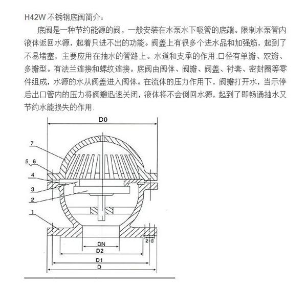 H42W不銹鋼底閥1.jpg