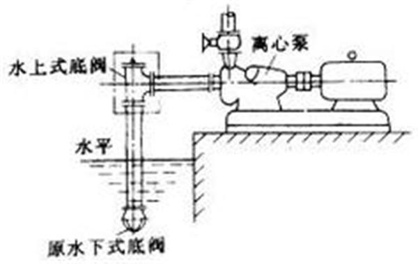 H42W不銹鋼底閥2.jpg