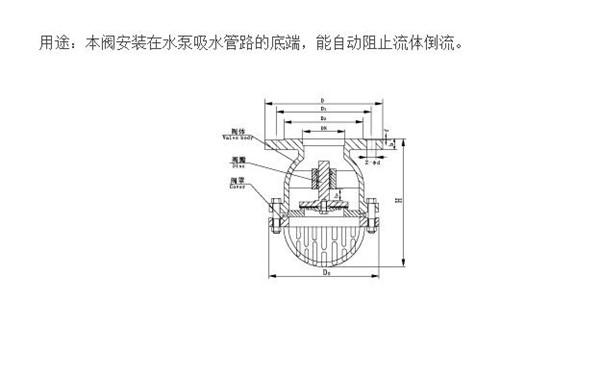 H42X-2.5型法蘭底閥1.jpg