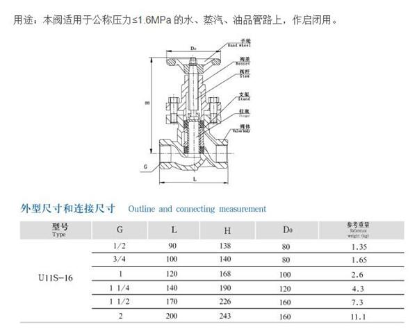 U11S-16型柱塞閥用途.jpg