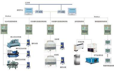 中央空調系統.jpg