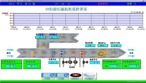 中央空調節能技術.jpg