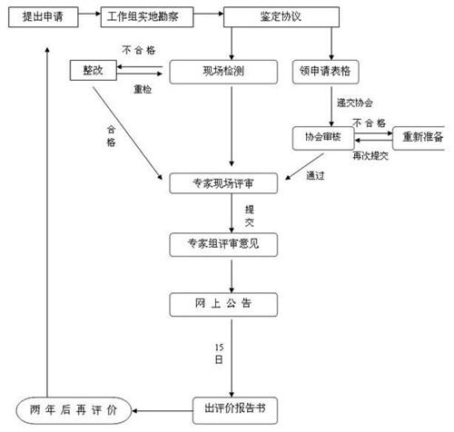 微空氣檢測報告.jpg