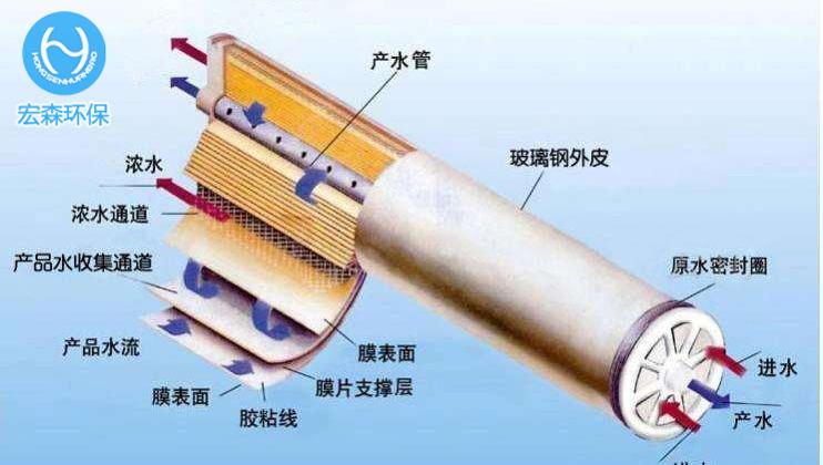 膜流程2.jpg