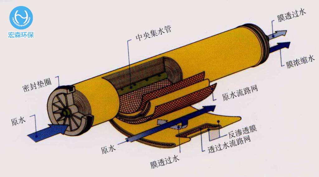 膜流程3.jpg
