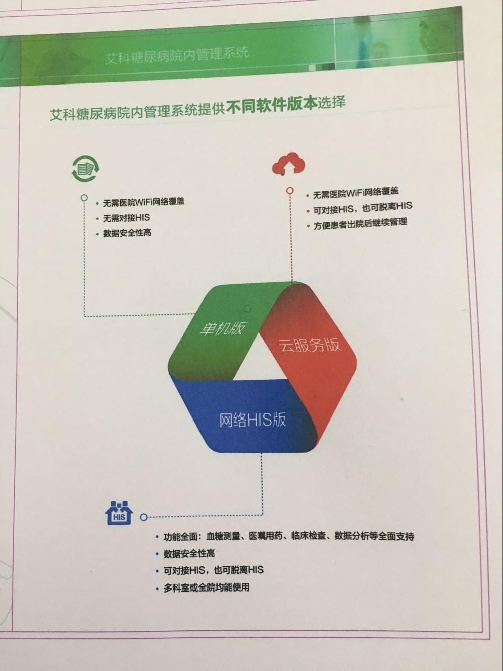 多样化艾科管理系统