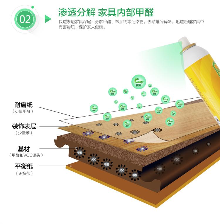 木制家具净味8.jpg