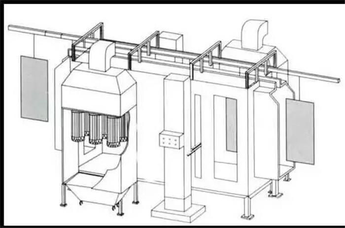 内部结构图