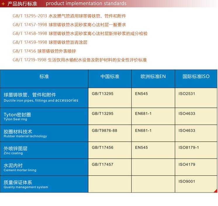 悦瀚球墨铸管——产品执行标准