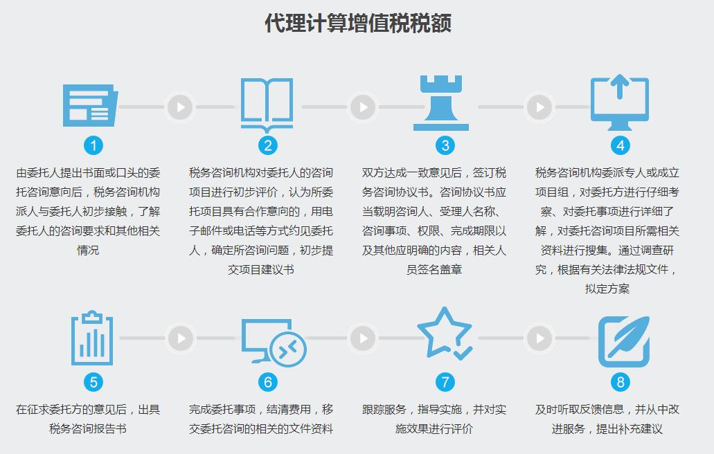 南宁代理计算增值税额流程