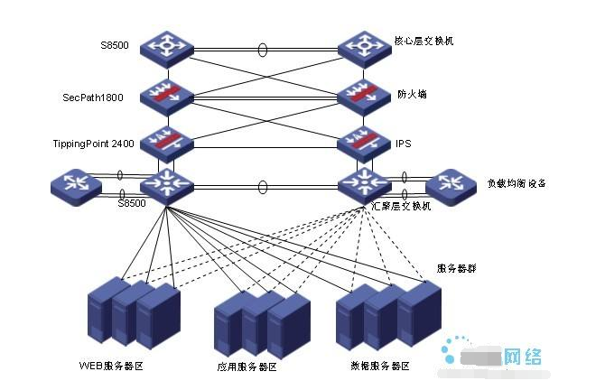 华为-网络安全.png