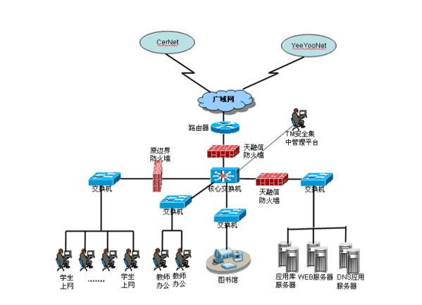 蓝盾-网络安全.png