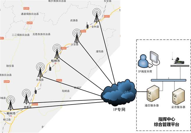 對講機IP聯網方案
