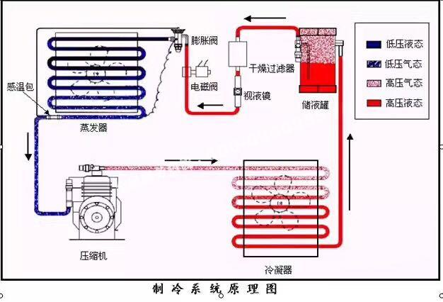 vwin德赢国际米兰系统原理(放到工程体系).jpg