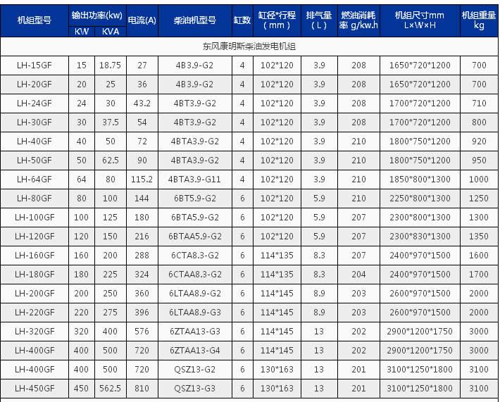 康明思系列柴油发电机组产品规格