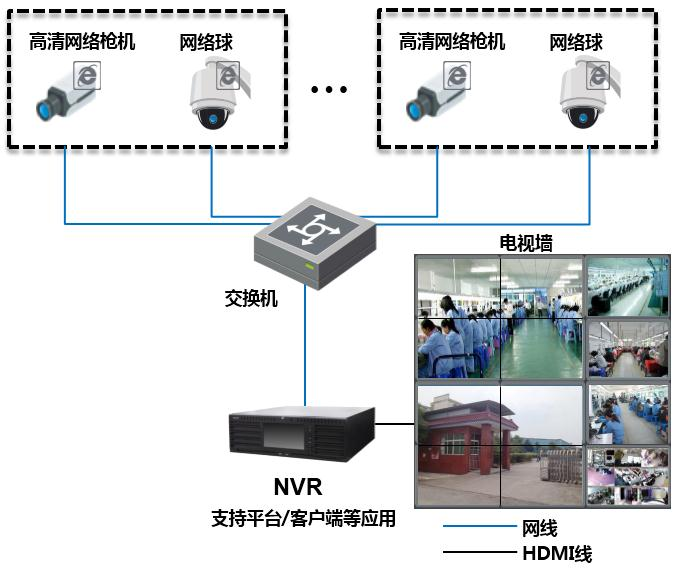 廣西安防設備 廣西視頻監控管理系統 廣西安防監控系統 廣西安防監控