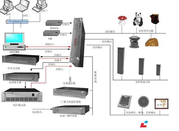广西广播系统安装厂家