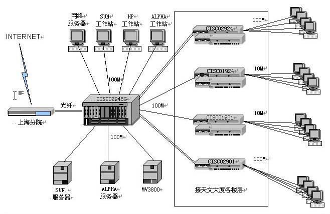广西计算机网络系统安装公司