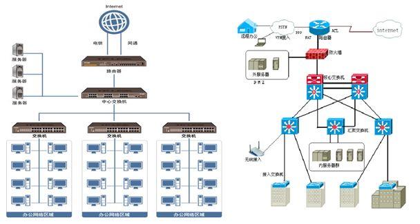 廣西計算機網絡系統安裝報價