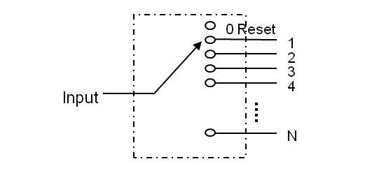 OSW-1xN Optical Route.jpg