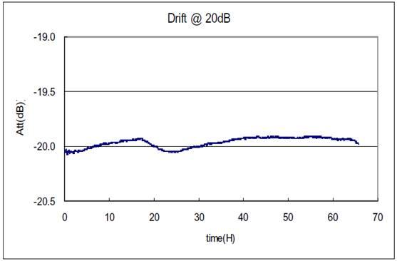 MVOA Typical Performance Charts2.jpg