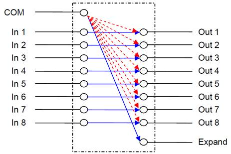 MOSW-8+1 Optical Route.jpg