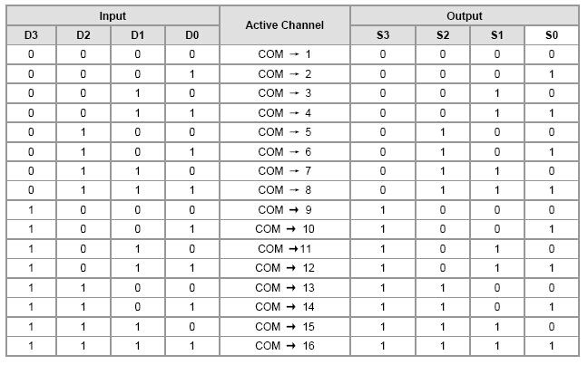 (级联1x16T Switch Status.jpg