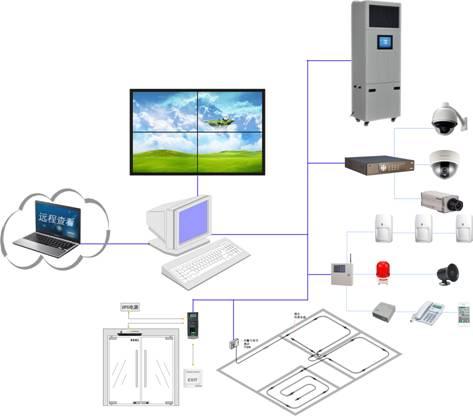 智能庫房環境控制系統
