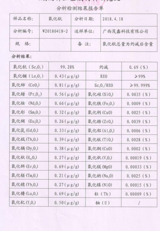 氧化鈧產品化驗單(4N)