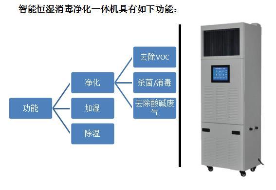 庫房溫濕度控制系統1.jpg