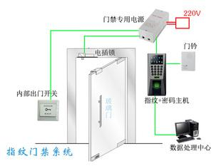 門禁管理系統